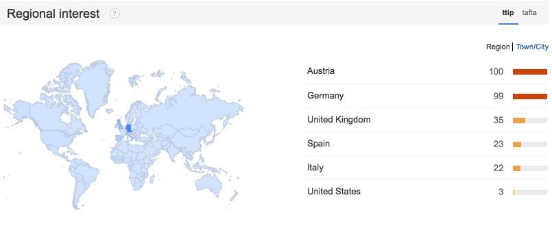 google_regional